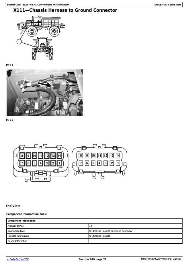 TM122119 - John Deere DN200, DN300 Dry Fertilizer Spreader Sprayers Service Repair Technical Manual - 3