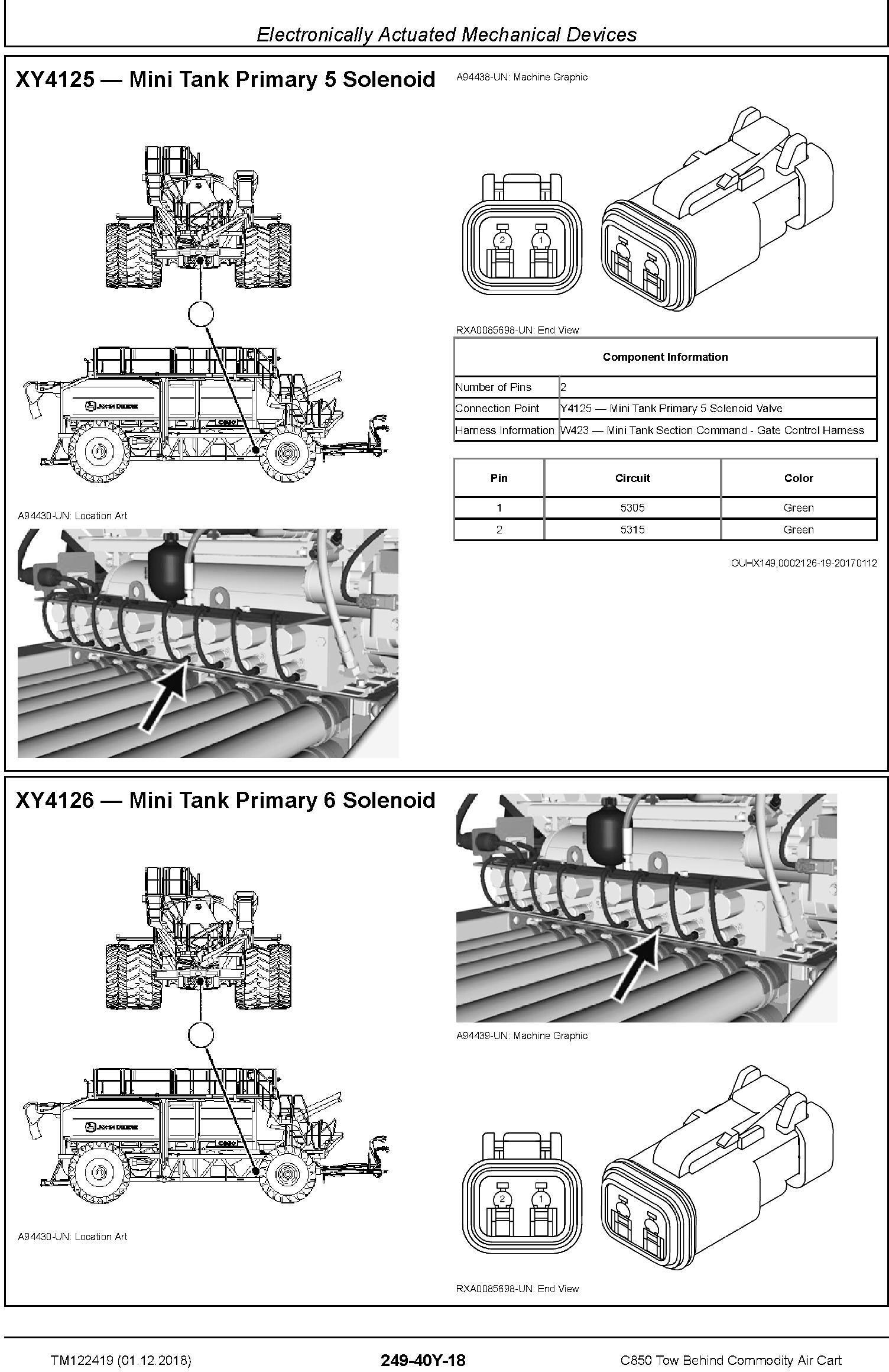 John Deere C850 Tow Behind Commodity Air Cart Diagnostic Technical Manual (TM122419) - 1