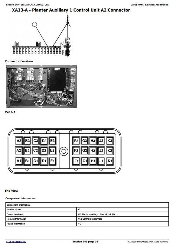 TM122619 - John Deere Deere / Bauer Planters (SN.750101-755100) SeedStar, Frame & Hydraulics Diagnostics Manual - 3