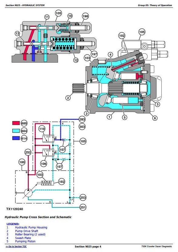 TM12266 - John Deere 750K Crawler Dozer Diagnostic, Operation and Test Service Manual - 2