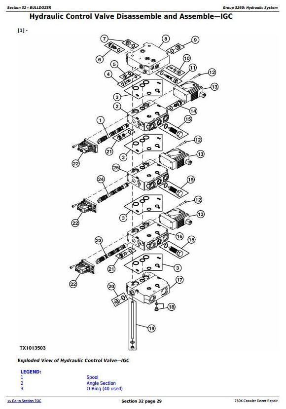 TM12269 - John Deere 750K Crawler Dozer Service Repair Technical Manual - 3