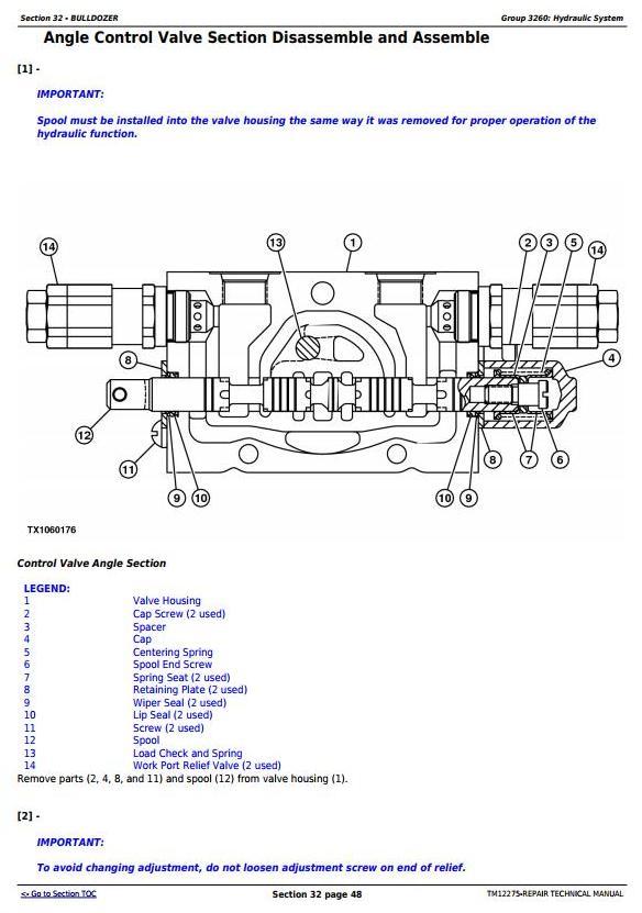 TM12275 - John Deere 450J Crawler Dozer (S.N. from 216243) Service Repair Technical Workshop Manual - 2