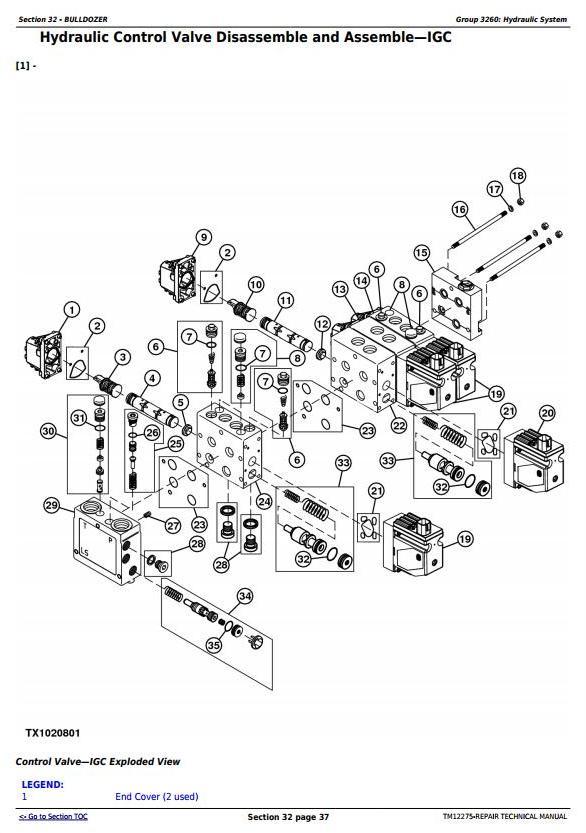 TM12275 - John Deere 450J Crawler Dozer (S.N. from 216243) Service Repair Technical Workshop Manual - 3