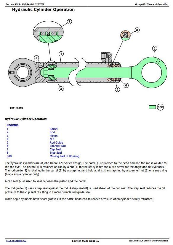 TM12288 - John Deere 550K, 650K Crawler Dozer Diagnostic, Operation and Tests Service Manual - 2