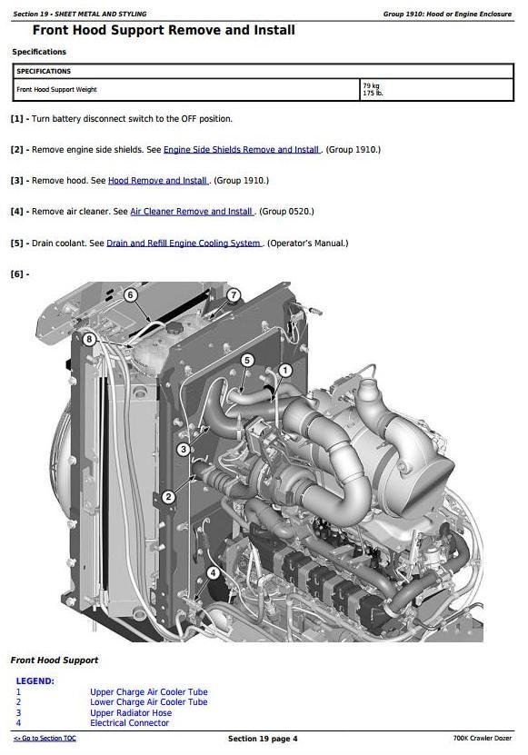TM12295 - John Deere 700K Crawler Dozer (S.N. 217278-275435) Service Repair Technical Manual - 3