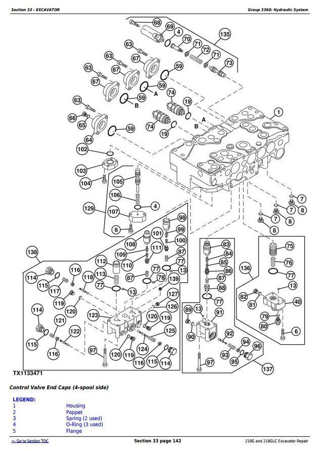 TM12333 - John Deere 210G, 210GLC (PIN: 1FF210GX__E520001-) iT4/S3B Excavator Service Repair Manual - 3