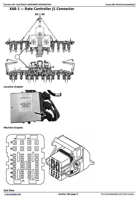 TM123519 - John Deere 1775NT 12-Row Planter w.ExactEmerge Row Units Diagnostic&Tests Service Manual - 3