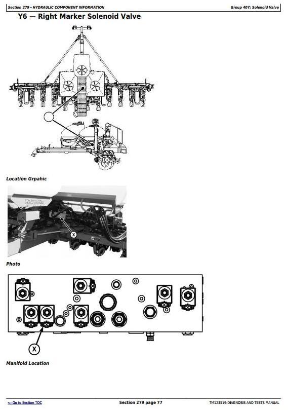 TM123519 - John Deere 1775NT 12-Row Planter w.ExactEmerge Row Units Diagnostic&Tests Service Manual - 1
