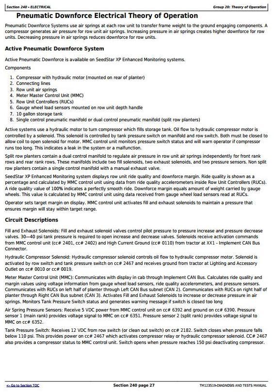 TM123519 - John Deere 1775NT 12-Row Planter w.ExactEmerge Row Units Diagnostic&Tests Service Manual - 2