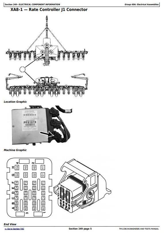 TM123619 - John Deere 1775NT 16-Row Planter w.ExactEmerge Row Units (SN.-765100) Diagnostic Manual - 3