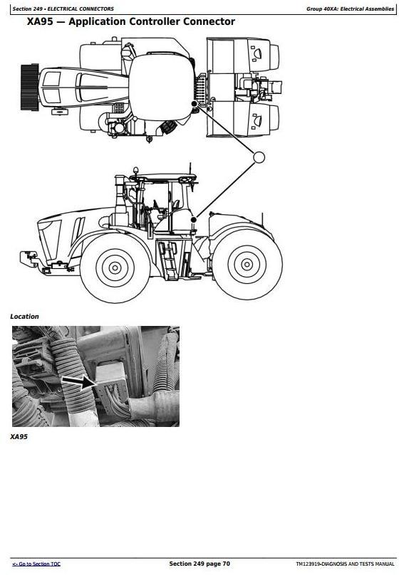 TM123919 - John Deere DB Series Planters w.Electric Drive&Frame Control Console Diagnostic Manual - 1