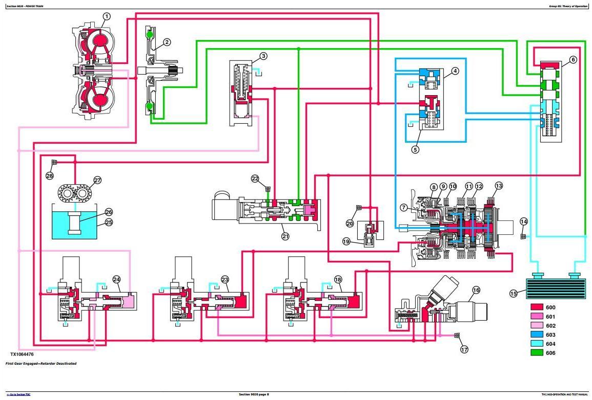TM12403 - John Deere 250D Series II, 300D Series II ADT 1DW250D2__C642001- (T2/S2) Operation and Test Manual - 2