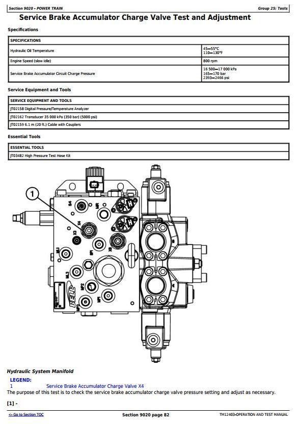 TM12403 - John Deere 250D Series II, 300D Series II ADT 1DW250D2__C642001- (T2/S2) Operation and Test Manual - 3