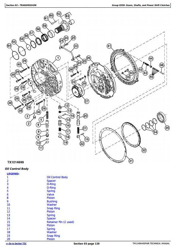 TM12404 - John Deere 250D Series II, 300D Series II ADT 1DW250D2__E642001- (iT4/S3B) Repair Technical manual - 3
