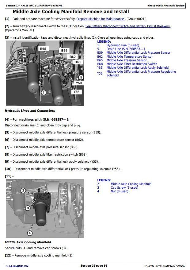 TM12409 - John Deere 370E, 410E, 460E ADT 1DW370E___CXXXXXX- (T2/S2) Repair Technical Manual - 2