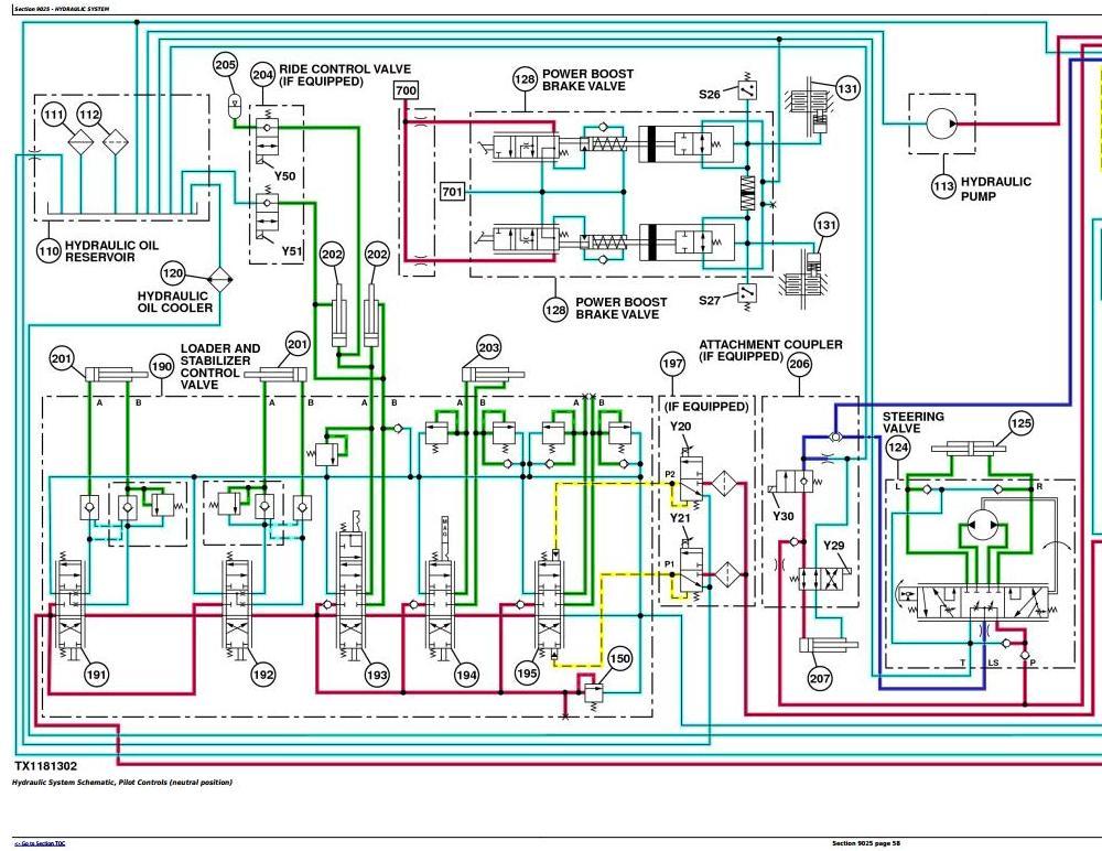 TM12447 - John Deere 310K Backhoe Loader (SN.from D219707;C219607) Diagnostic and Test Service Manual - 3