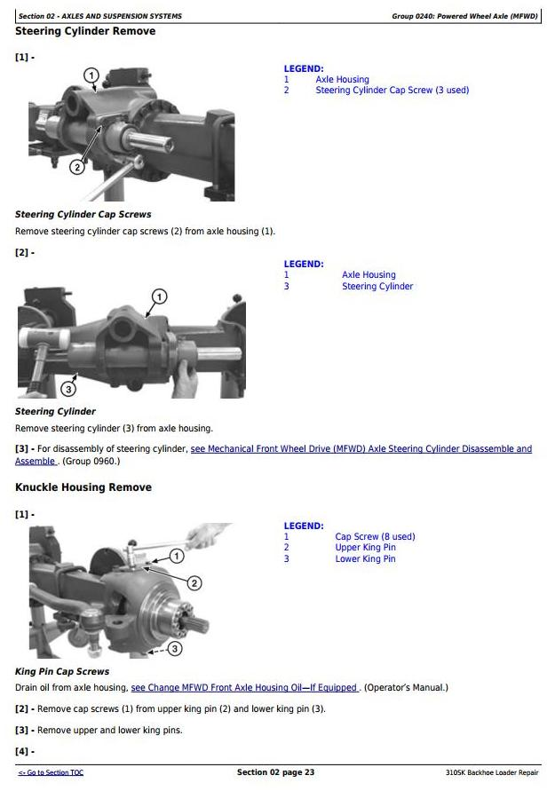 TM12460 - John Deere 310SK (iT4/S3B) Backhoe Loader (SN: E219607-) Service Repair Technical Manual - 1