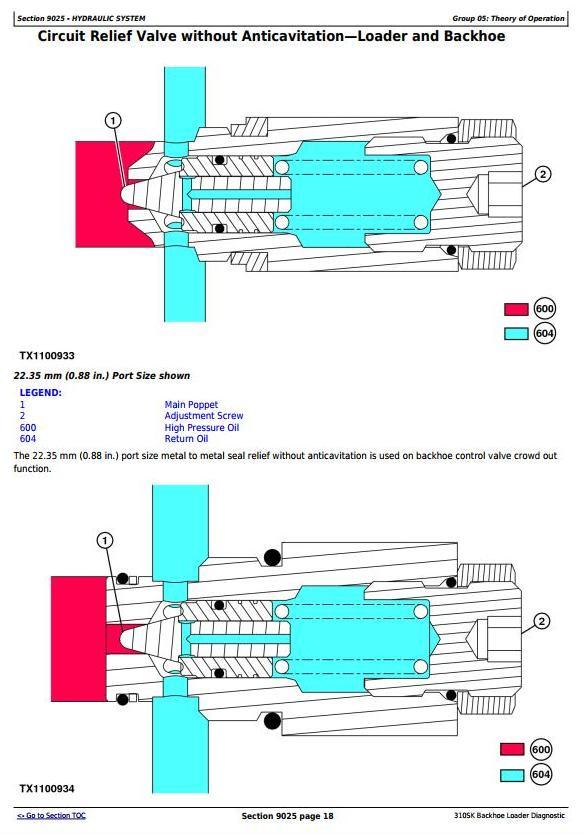 TM12465 - John Deere 310SK (T3/S3A) Backhoe Loader (SN: D219607-) Diagnostic and Test Service Manual - 2