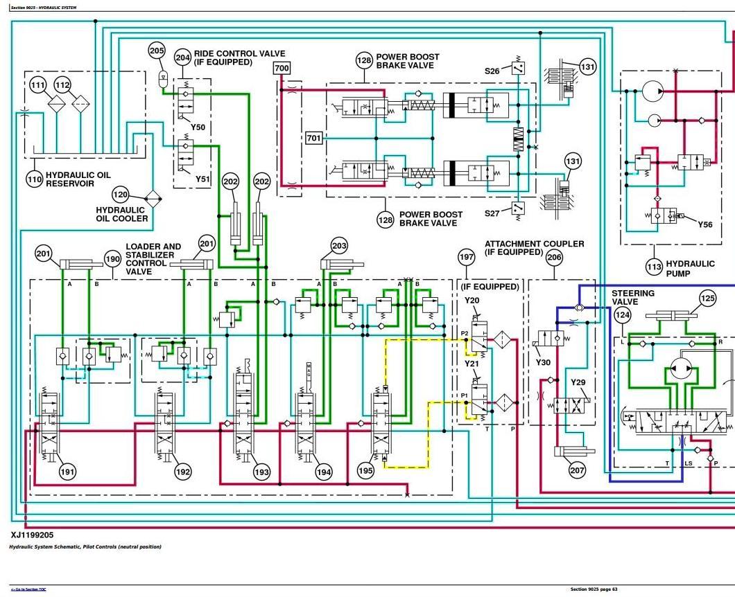 TM12465 - John Deere 310SK (T3/S3A) Backhoe Loader (SN: D219607-) Diagnostic and Test Service Manual - 3
