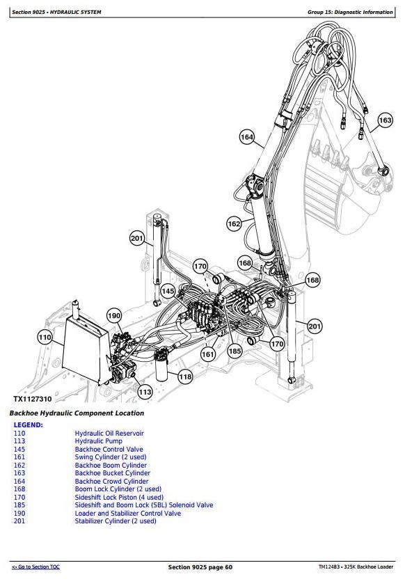 TM12483 - John Deere 325K (T2/S2) Backhoe Loader (SN:C219607-C234969) Diagnostic&Test Service Manual - 3