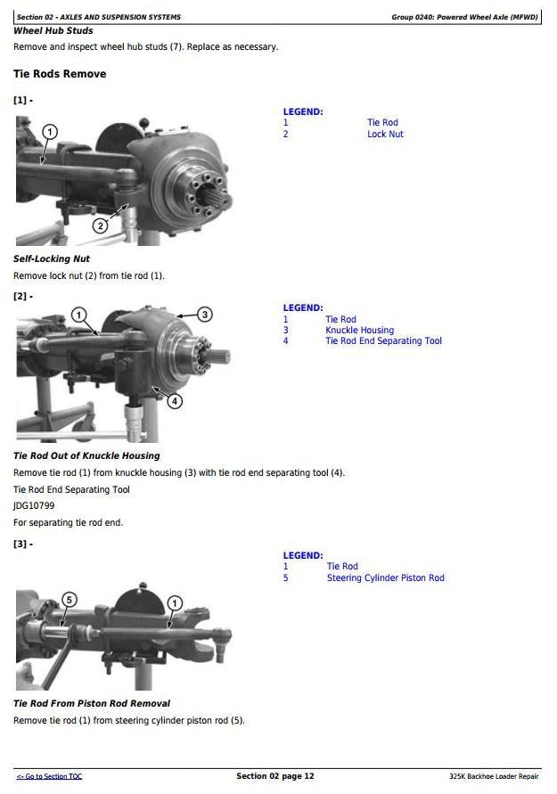 TM12484 - John Deere 325K (T2/S2) Backhoe Loader (SN:C219607-C234969) Service Repair Technical Manual - 1