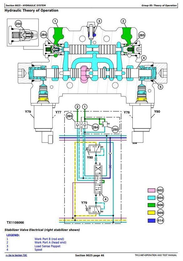 TM12487 - John Deere 310SK, 410K Backhoe Loader w.TMC (iT4/S3B) Diagnostic and Test Service Manual - 2