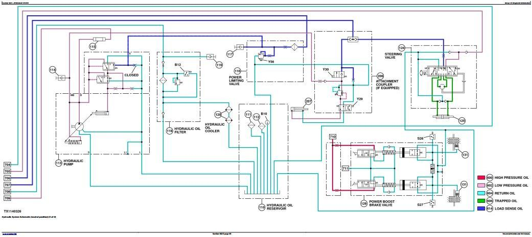 TM12487 - John Deere 310SK, 410K Backhoe Loader w.TMC (iT4/S3B) Diagnostic and Test Service Manual - 3