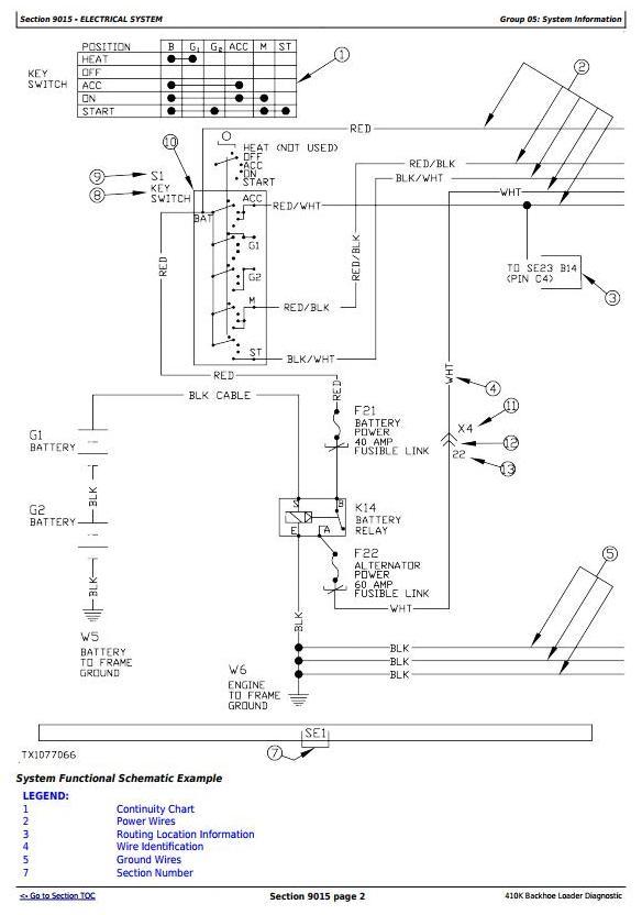 TM12493 - John Deere 410K (iT4/S3B) Backhoe Loader (SN from 219607) Diagnostic & Test Service Manual - 1