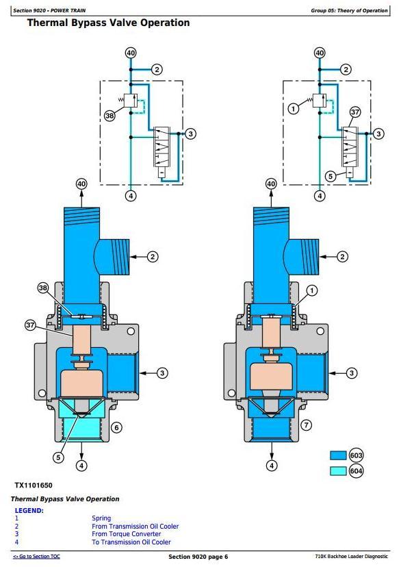 TM12505 - John Deere 710K (iT4/S3B) Backhoe Loader (SN.from 219607) Diagnostic & Test Service Manual - 2