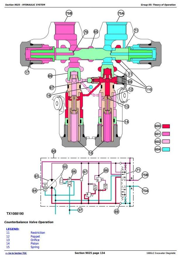 TM12548 - John Deere 160GLC (PIN: 1FF160GX__D055001) T3/S3A Diagnistic, Excavator Operation and Test manual - 3