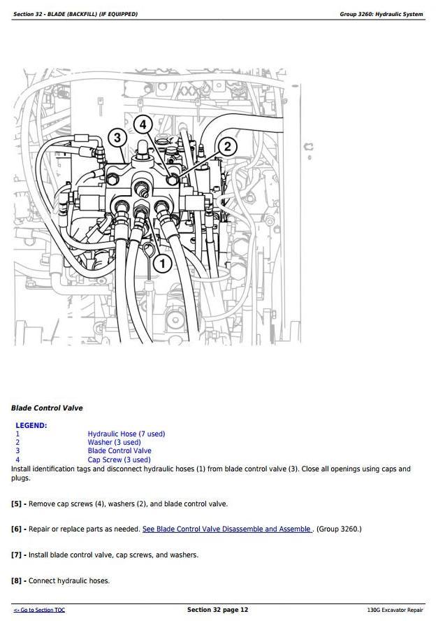 TM12557 - John Deere 130G (T3/S3a) Excavator (S.N. 1FF130GX_D040001 -) Service Repair Manual - 1