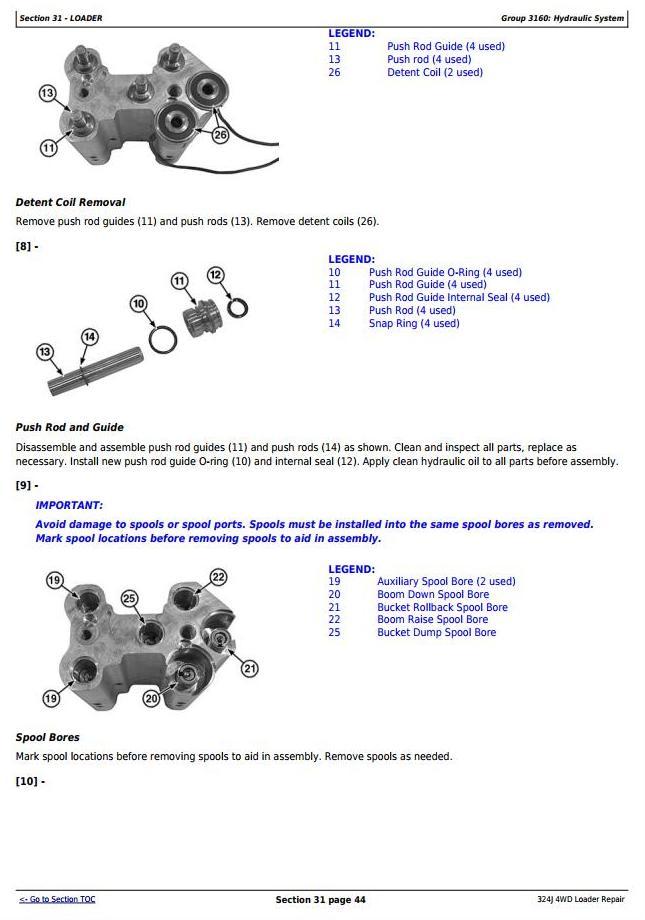 TM12586 - John Deere 324J 4WD Loader Service Repair Technical Manual - 3