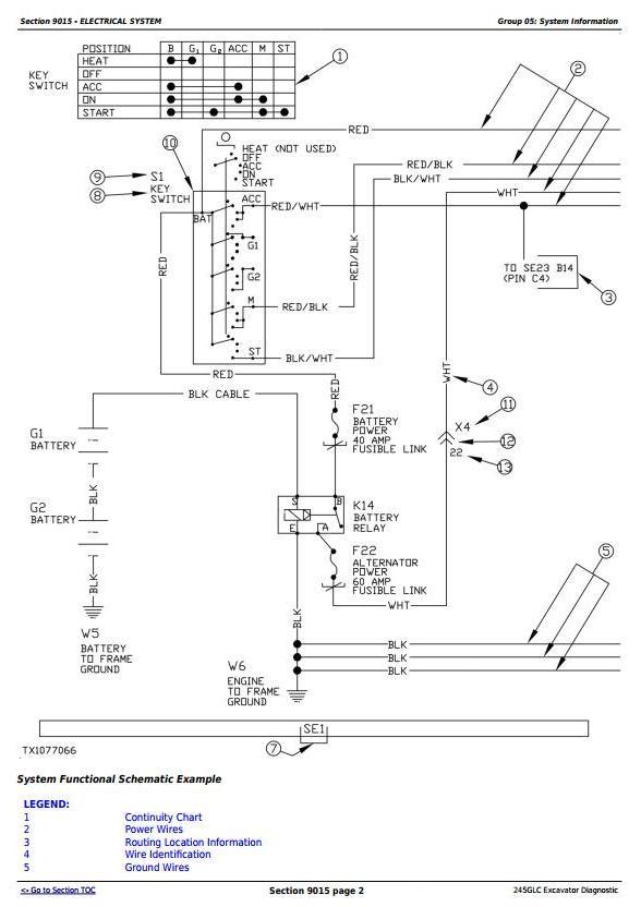 TM12660 - John Deere 245GLC iT4 Excavator Diagnostic, Operation and Test Service Manual - 1