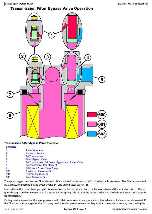 TM12707 - John Deere 644K Hybrid 4WD Loader (SN.E651322-) Diagnostic Operation & Test Service Manual - 2