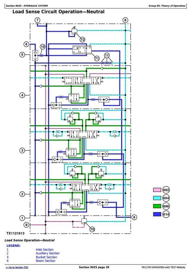 TM12707 - John Deere 644K Hybrid 4WD Loader (SN.E651322-) Diagnostic Operation & Test Service Manual - 3