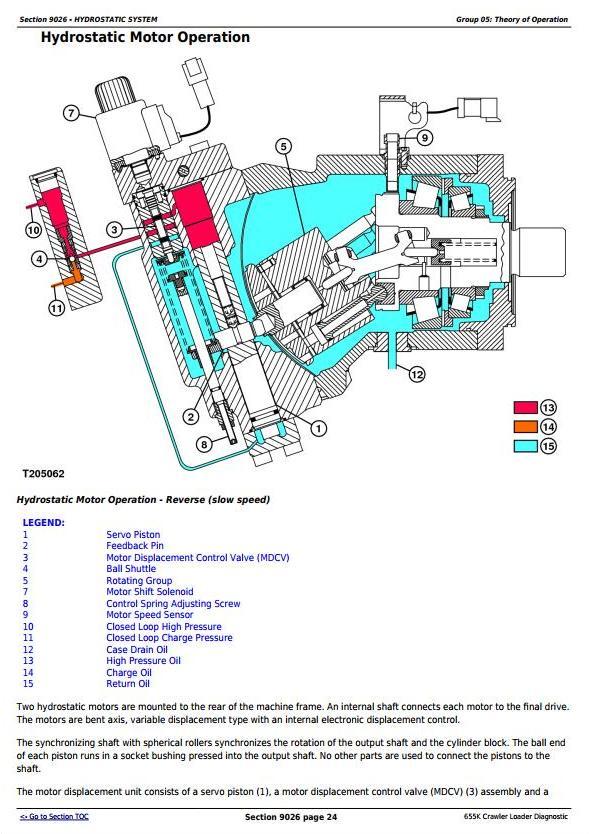 TM12720 - John Deere 655K Crawler Loader Diagnostic, Operation and Test Service Manual - 2