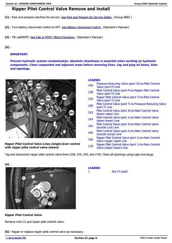 TM12721 - John Deere 655K Crawler Loader Service Repair Technical Manual - 3