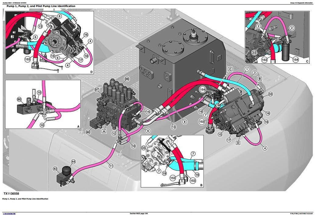TM12732 - John Deere E240, E240LC, E260LC (T3/S3A) Excavator Diagnostic, Operation and Test Manual - 2