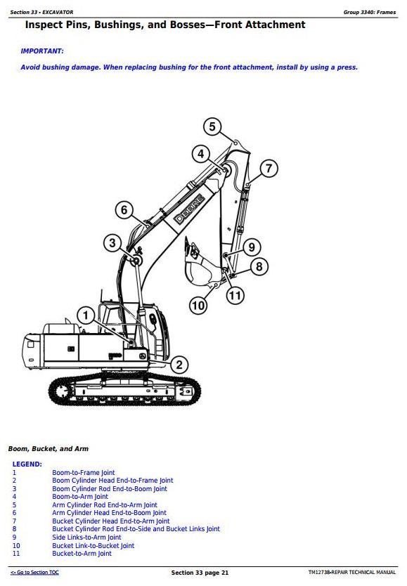 TM12738 - John Deere E240, E240LC and E260LC (T3/S3A) Excavator Service Repair Technical Manual - 3