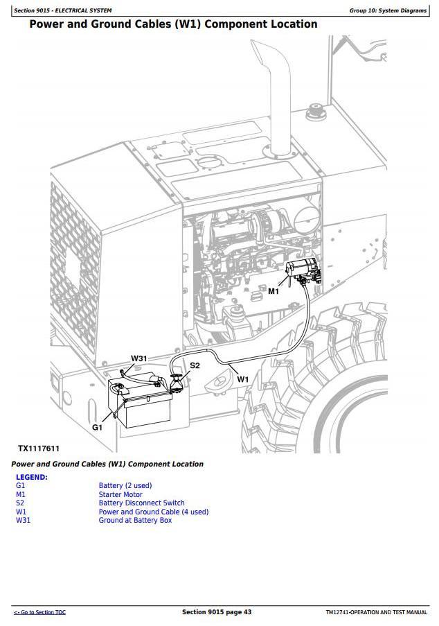 TM12741 - John Deere WL56 4WD Loader w.T2/S2 Engines Diagnostic, Operation and Test Service Manual - 1