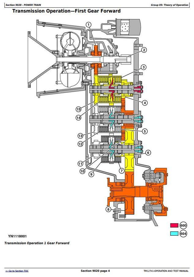 TM12741 - John Deere WL56 4WD Loader w.T2/S2 Engines Diagnostic, Operation and Test Service Manual - 2