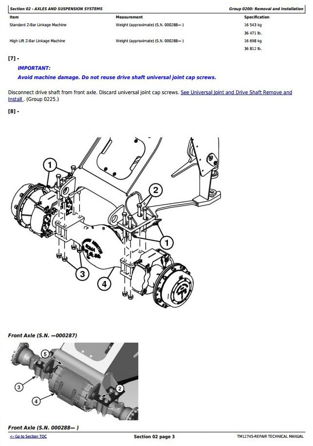 TM12745 - John Deere WL56 4WD Loader with T2/S2 Engines Service Repair Technical Manual - 1
