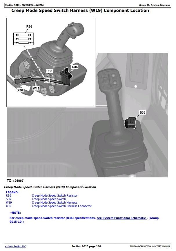 TM12802 - John Deere Skid Steer Loaders models 328E, 332E (SN.E236673-) Diagnostic and Test Service Manual - 1