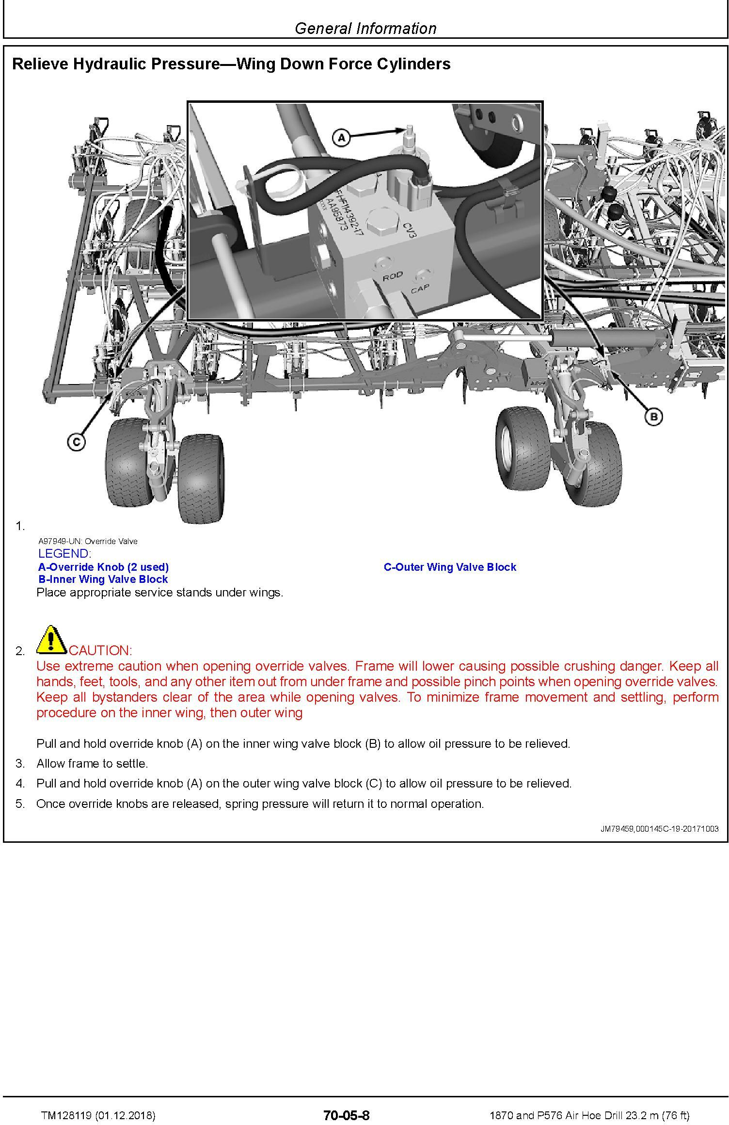 John Deere 1870 and P576 Air Hoe Drill 23.2 m (76 ft) Service Repair Technical Manual (TM128119) - 1
