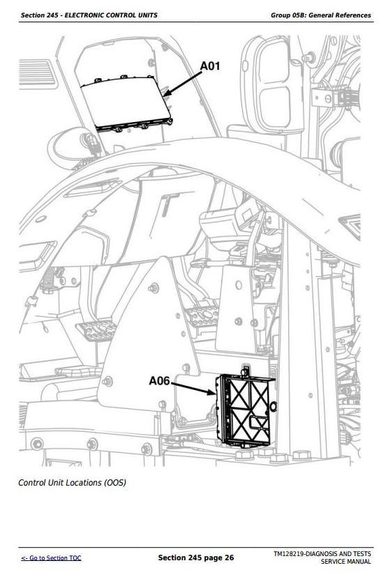 TM128219 - John Deere Tractors 5085E, 5095E and 5100E Diagnostic and Tests Service Manual - 3
