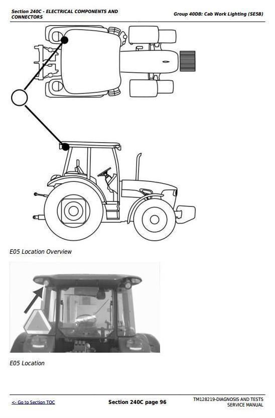 TM128219 - John Deere Tractors 5085E, 5095E and 5100E Diagnostic and Tests Service Manual - 2