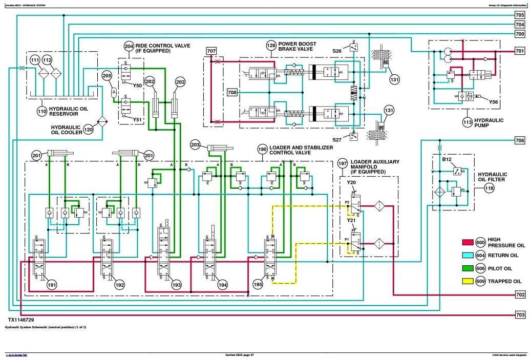 TM12827 - John Deere 325SK (T2/S2) Backhoe Loader (SN. From 235589) Diagnostic & Test Service Manual - 3