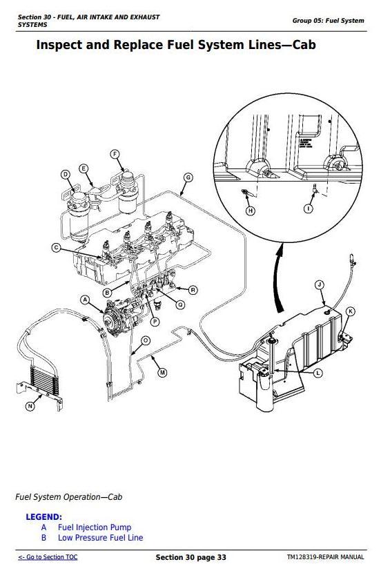 TM128319 - John Deere Tractors 5085E, 5095E and 5100E Service Repair Technical Manual - 3