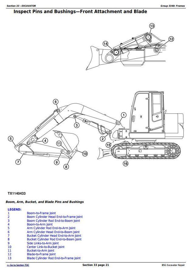 TM12870 - John Deere 85G (FT4) Excavator Service Repair Technical Manual - 3