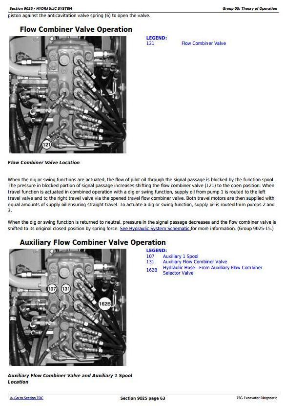 TM12873 - John Deere 75G FT4 Excavator Diagnostic, Operation and Test Service Manual - 2